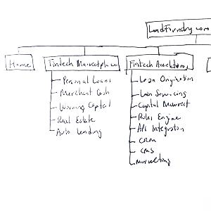 lf_web_sitemap_thumb