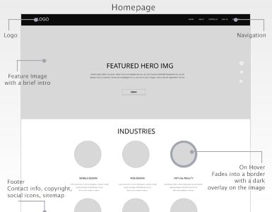 LendFoundry Web - Home Wireframes